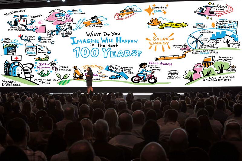 Digital Graphic Recording: Envisioning the Future