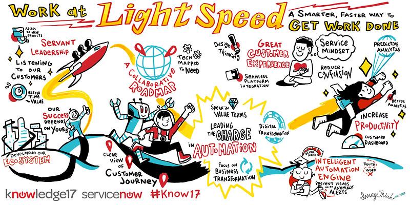 Digital Narrative of ServiceNow's New Technology Platform