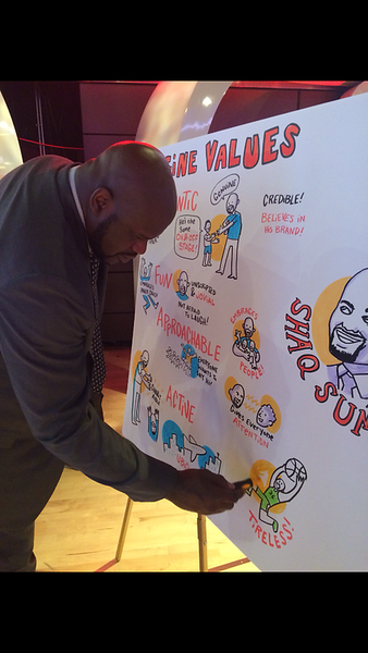 Shaq x ImageThink