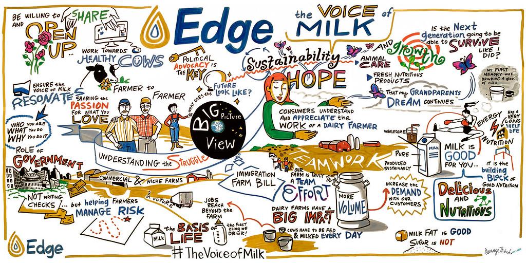 Edge - The Voice of Milk