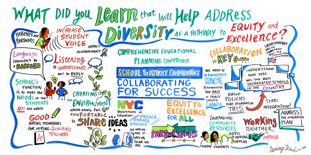 Diversity as a Pathway to Equity and Excellence