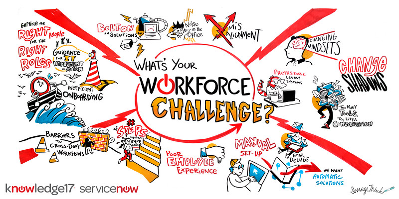ImageThink Illustrates Workforce Challenges at Knowledge17