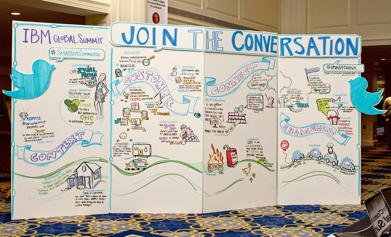 ImageThink Featured at the IBM Global Summit for Twitter