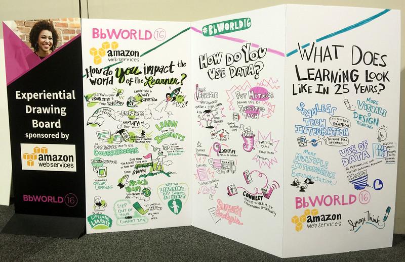 BbWorld'16 Social Listening Wall