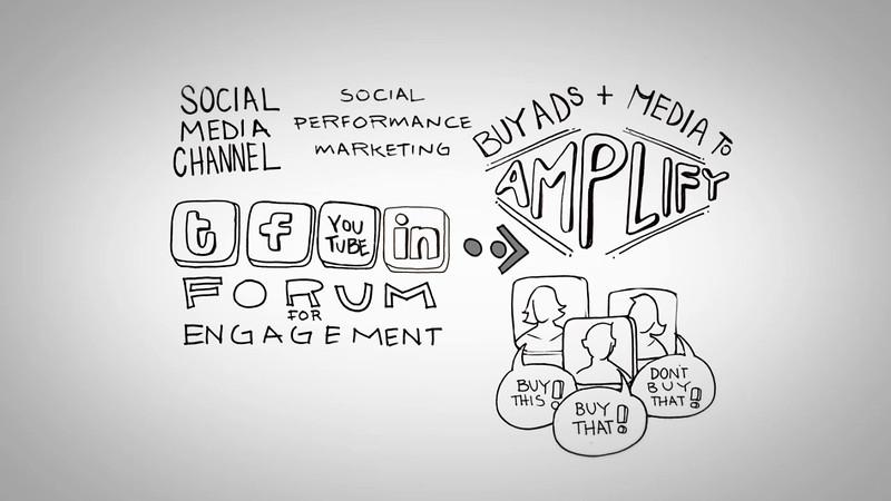 Syncapse Social Media