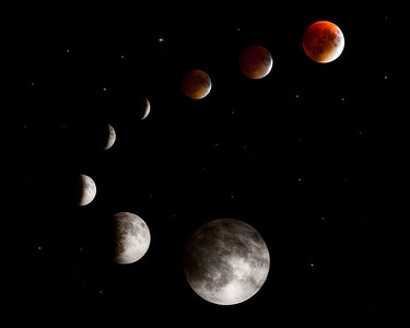 Lunar Eclipse of the Moon