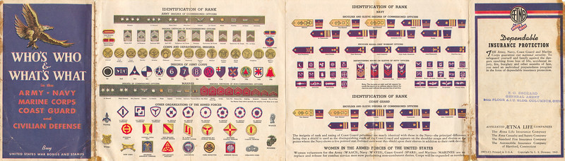 Who's Who and What's What in the Army - Navy - Marine Corps - Coast Guard and Civilian Defence. 1943 Outside