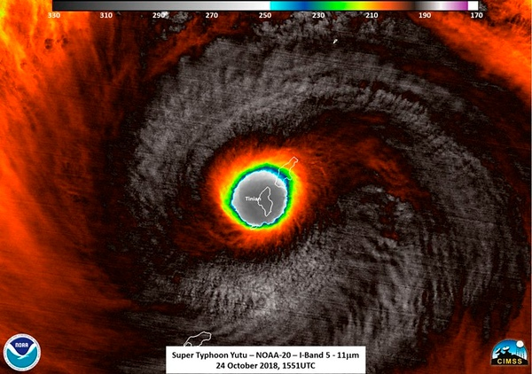 Pacific Super Typhoon