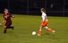 September 10, 2008 <br /> Girls Harrison Raiders vs McCutcheon Mavericks <br /> Soccer Game
