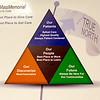 HealthAlliance Hospital's true north metrics system. SENTINEL & ENTERPRISE / Ashley Green
