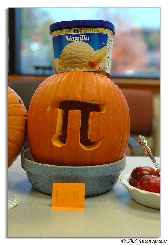 Pumpkin Pie from R&D