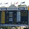 Day 1 Scoreboard
