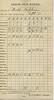 GriffinFamily_WillHopkins_1901schoolreportcard-002