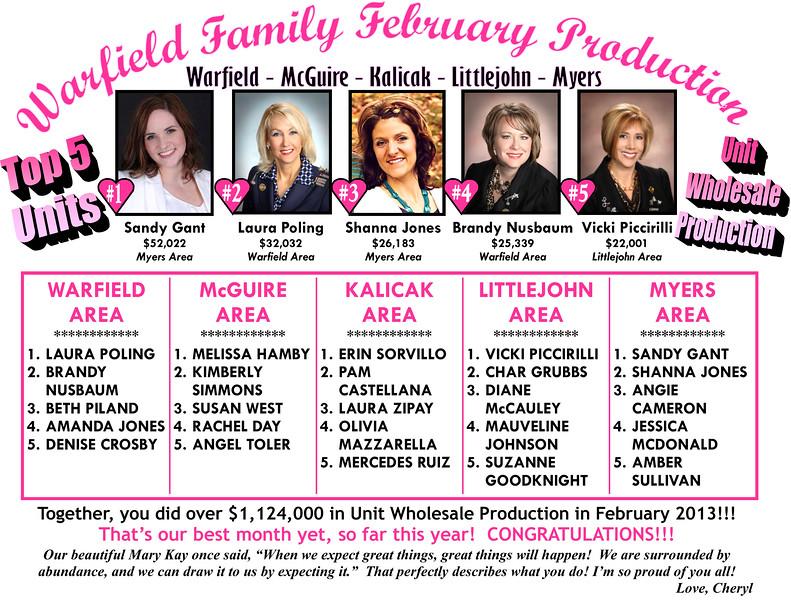 2013 Feb - Warfield Family - Top 5