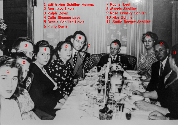 Passover dinner in the '40s - the key