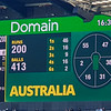 Day 1 Second Cricket Test Aus vs NZ