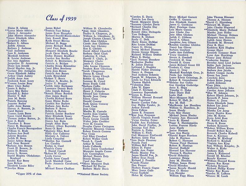 200 1959 W-L Graduation Bul 4-5