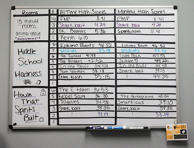 Candace H. Johnson-For Shaw Media The leader board with the fastest scores hangs on display at Golden Escape Rooms on Commerce Drive in Grayslake. (2/17/20)