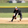 Kaneland pitcher John Hopkins fields a ground ball during practice Monday afternoon.