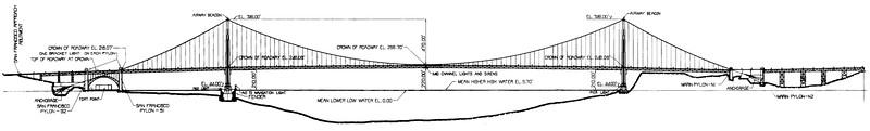 ggb_plan_elevation_drawing