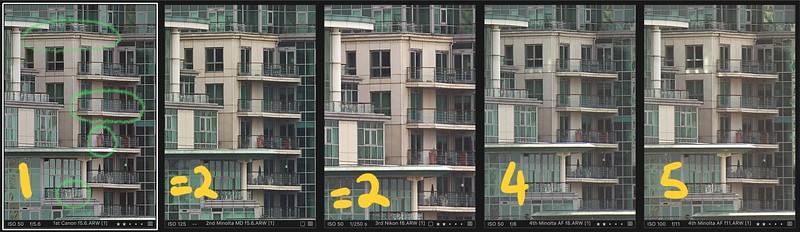 5) Centre frame (focal point)