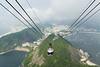 Sugarloaf Mountain, Rio, Brazil