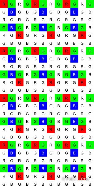 """D800 unlikely subsampling matrix"" © 2012 Falk Lumo"