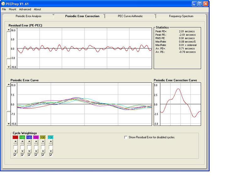 Screen shot of estimated PEC if I apply the correction to EQASCOM, peak to peak will be 4.52 arcsecs.