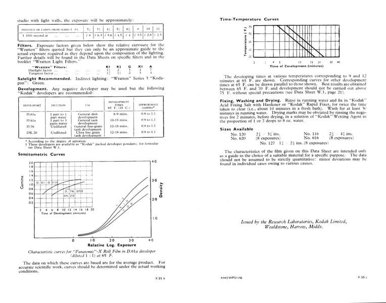 "Kodak Data Sheet for ""Panatomic"" -X Roll Film"