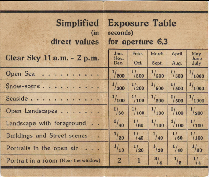 Leitz Exposure Tables from 1936 (Part 2)