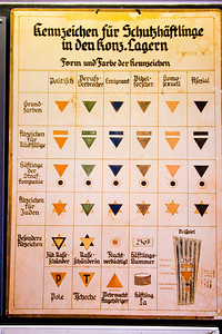 The badges that were sewn on to the prisoner uniforms. An elaborate system to identify categorize them.
