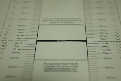 F3.2 55mm