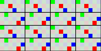 Video subsampling matrix. Cut out of Bayer matrix, one possible layout. Real matrix is unpublished by Pentax.