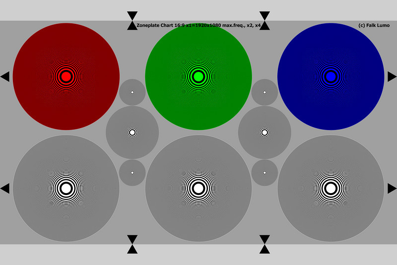Zone plate test chart.