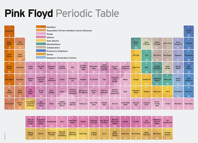 PInk Floyd Periodic Table (Limited Edition of 100)