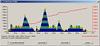 Klimb profile for the Giro di Peninsula.