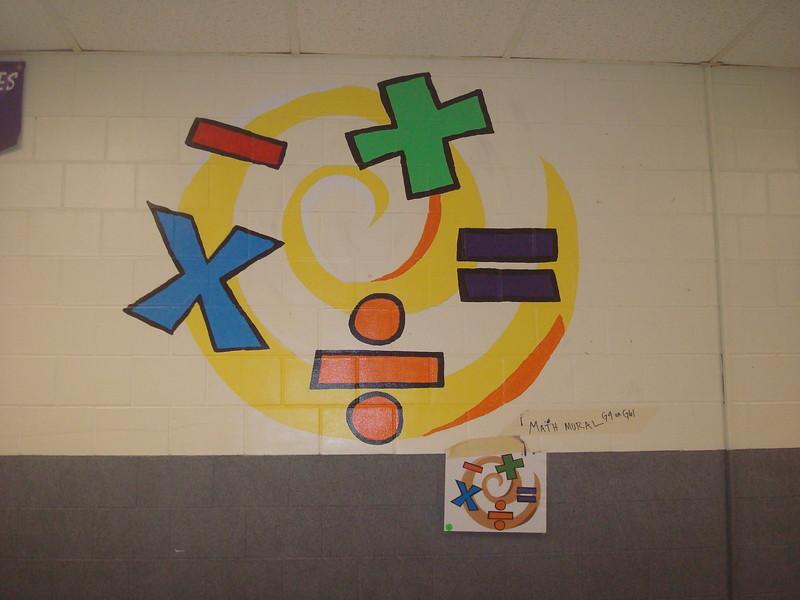 (G73) Math Symbols - Actual