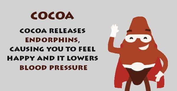 (L3) Cocoa