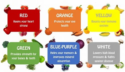 (L3) Color Benefits