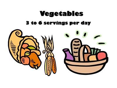 (L15) - Vegetables