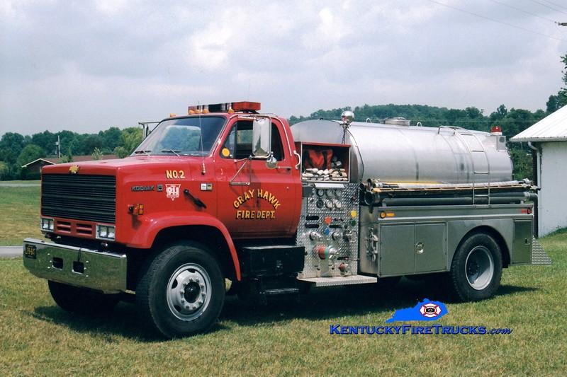 <center> Gray Hawk Engine 2  <br> 1989 Chevy/Bluegrasss 750/1500 <br> Greg Stapleton photo </center>