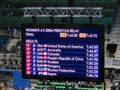 Women's Freestyle Relay 4 x 200M