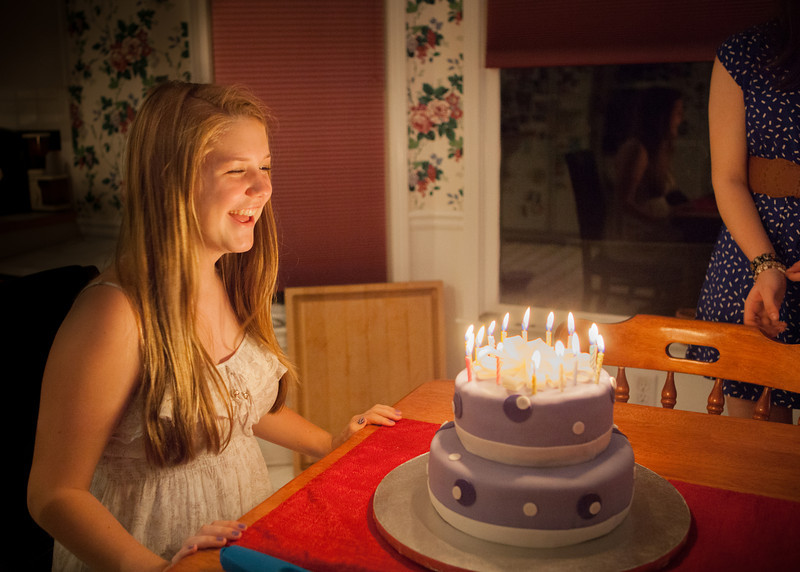 Happy 15th B-Day With Friends!
