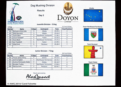 March 18 2014 Day 2 Racing Results