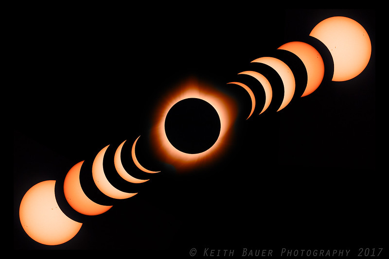 A Photoshop Composite of the Solar Eclipse
