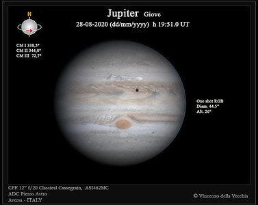 Jupiter NTB outbreak (Aug 28,2020)