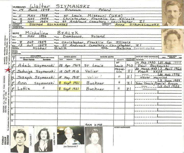 June 14, 1878 Bronowo, Poland (courtesy Lottie Keir Moore) Lottie's family group record for Walter Szymanski.