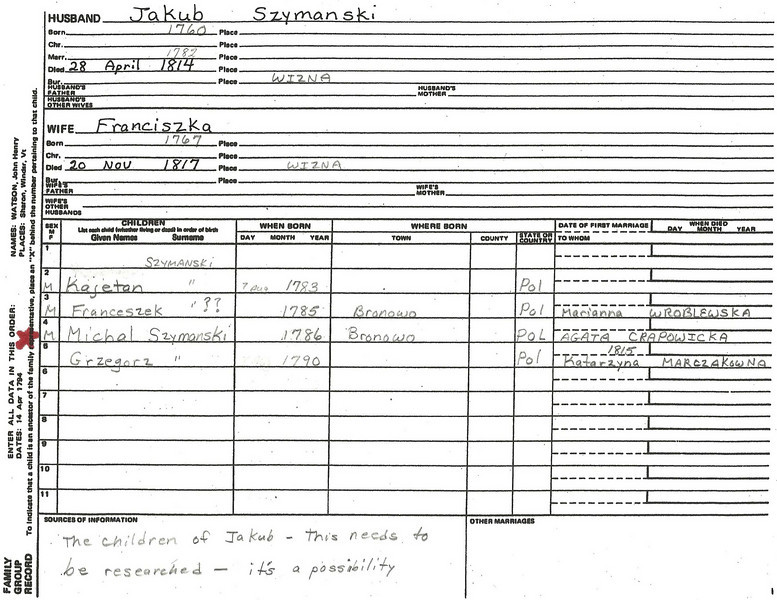 1760 Poland Lottie's family group record for Jakub Szymanski. (courtesy Lottie Keir Moore)