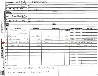 1760 Poland Lottie's family group record for Jakub Szymanski. (courtesy Lottie Keir Moore)