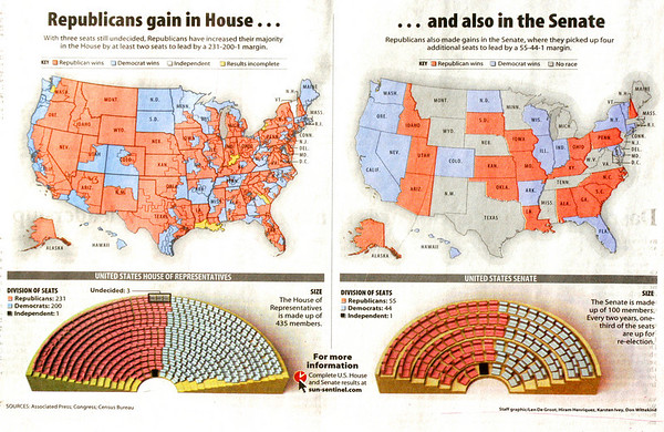 USA Map of 2004 Presidential Election by Congress